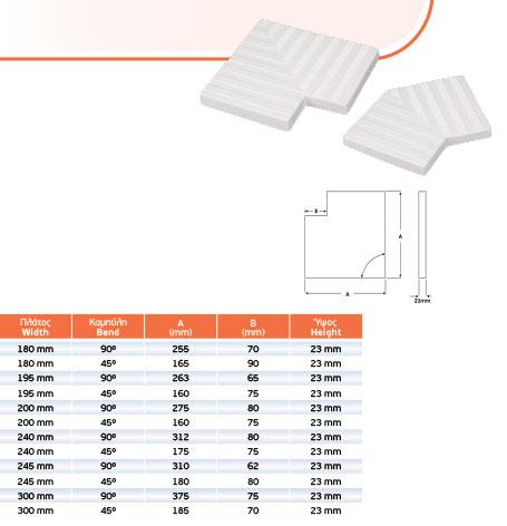 Решетка переливного лотка, ACQUA SOURCE, высота 23 мм, ширина 180/195/200/240/245/300 мм - изображение 4