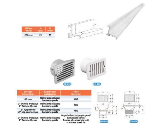 Решетка переливного лотка, ACQUA SOURCE, высота 23 мм, ширина 180/195/200/240/245/300 мм - изображение 6