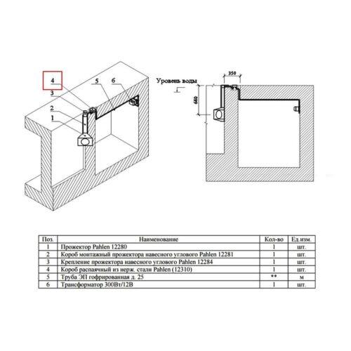 Соединительная коробка Pahlen нерж.сталь - изображение 3