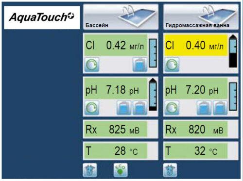 Измерительно-регулирующее и дозирующее оборудование AquaTouch+ - изображение 2